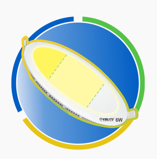 Đèn Led âm trần 6W - 3 chế độ màu